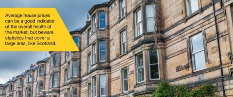 Average House Prices can be a good indicator of the overall health of the market, but beware statistics that cover a large area like Scotland