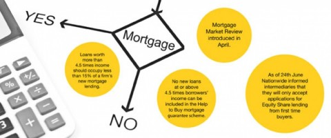 Mortgage Statistics August 2014