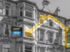 Property Market Update July 2019
